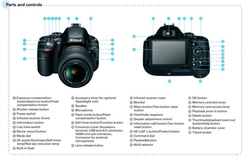 Nikon DSLR parts