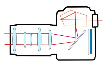 camera-diagram