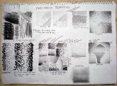 Image source http://tracycroninleavingcertart.blogspot.ca/p/life-drawing-resourses.html