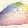 Hermann Von Helmholtz image source www,color-systems