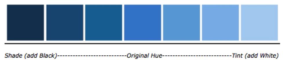 Image from https://courses.byui.edu/art110_new/art110/glossary/glossary.html